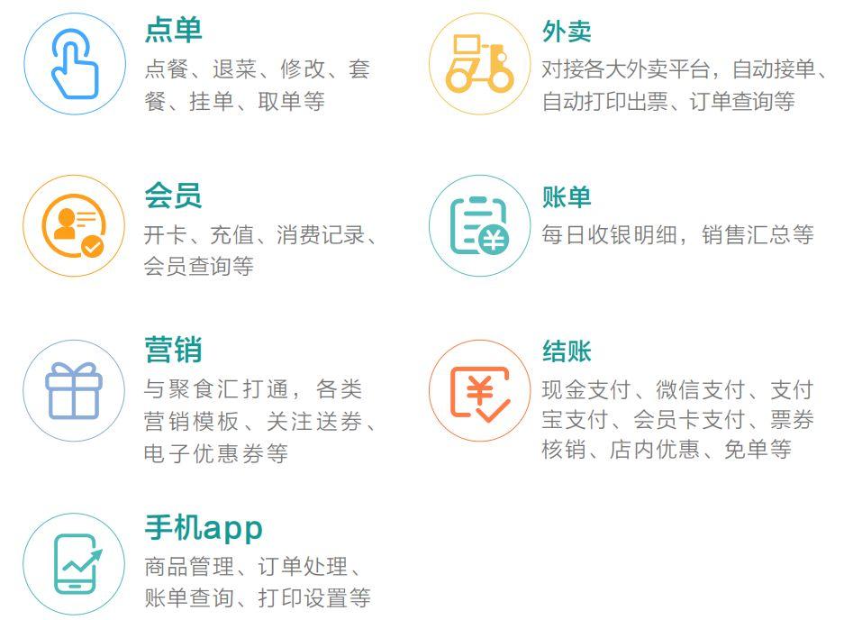 一文解读:排队网聚食汇三大产品功能!(图5)